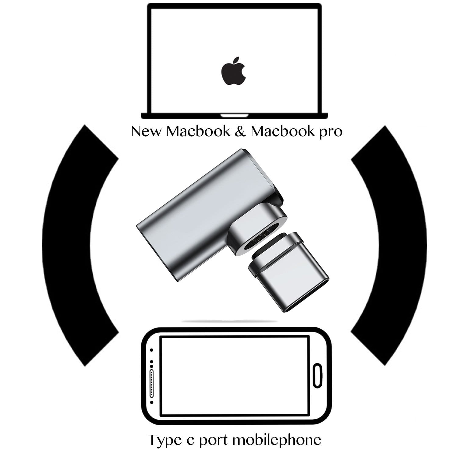magnetic usb type c connector