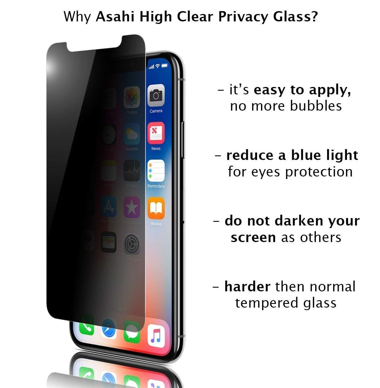 iPhone xs max privacy screen protector